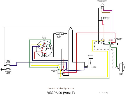 Vespa 90 wiring question i found that if i only connected the blue wire and left the yellow wire dangling the brake light wouldnt work cheapraybanclubmaster Gallery