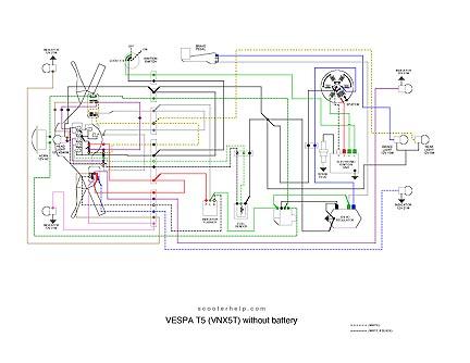 Modern Vespa : t5 clic problem on