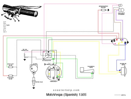 Renault Clio Wiring Diagram besides 1998 Honda Civic Idle Air Control Valve Location together with 2002 Ford Focus Fuse Diagram in addition Scooter Wiring Diagram also Smoke Detector Wiring Diagram. on electrical wiring diagram