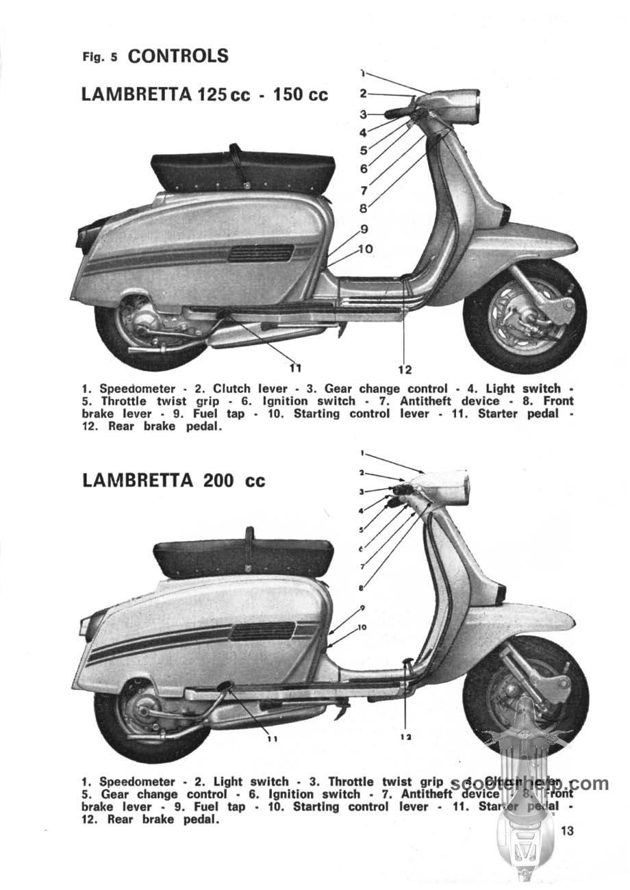 Lambretta DL Owner s Manual
