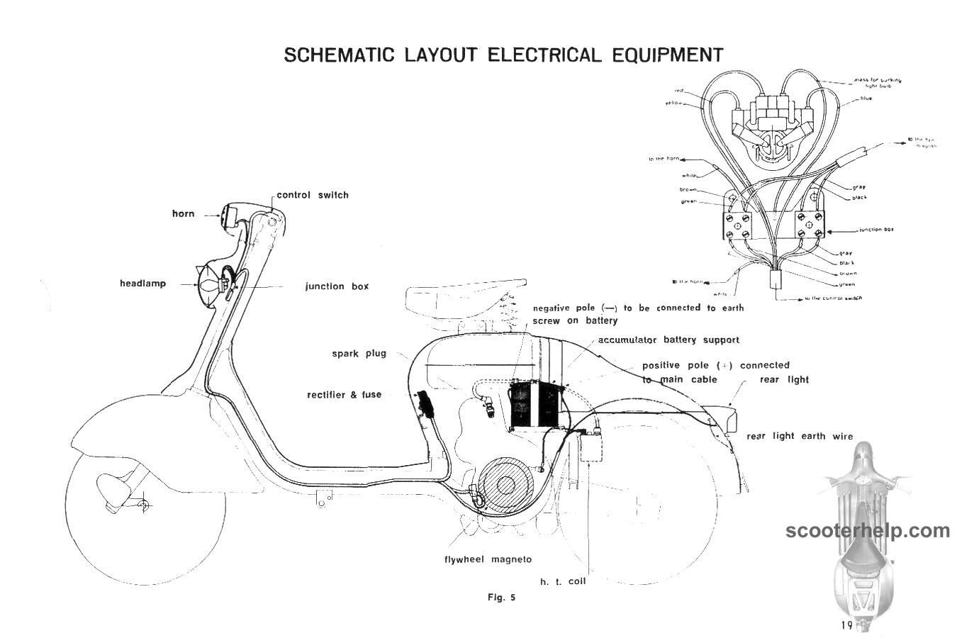 150 LD Factory Repair Manual – Lambretta Wiring Diagram