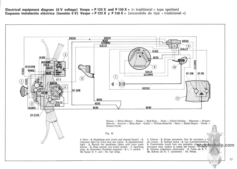 Schema Elettrico Frecce : Impianto elettrico fai da te schema