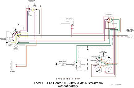 Magnificent Lambretta Cento Wiring Diagram Somurich Com Wiring Cloud Scatahouseofspiritnl