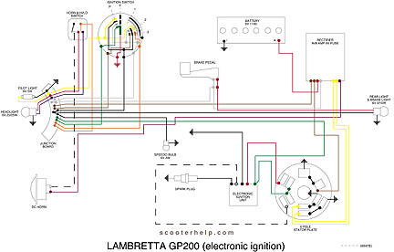Attractive lambretta wiring diagram picture collection electrical magnificent lambretta wiring diagram frieze electrical diagram asfbconference2016 Images