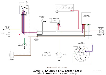 Li125.150.1.2.wbatt scooter help li 125 series 2 lambretta series 2 wiring diagram at crackthecode.co