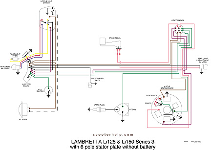 6 pole stator wiring diagram wiring schematic diagram rh 94 uggs outlet co