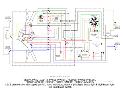 scooter help vespa pk rh scooterhelp com Vespa GT200 Ignition Wiring-Diagram Vespa 200L Wiring Diagram 05