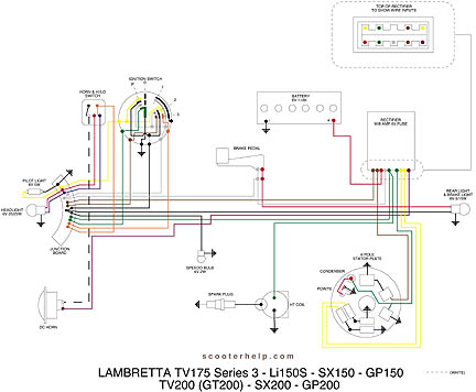 TV3.Li150S.SX150.GP150.icon scooter help li 150 special lambretta 12v wiring diagram at bakdesigns.co