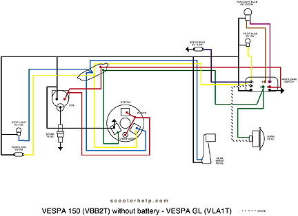 scooter help vespa 150 (vbb2t) vespa px 200 wiring diagram at Vespa Wiring Diagram