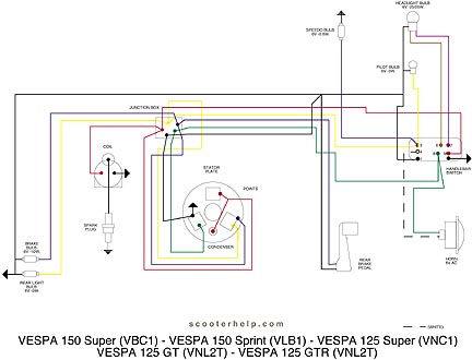 VBC1_VLB1_VNL2_VNC1.icon scooter help 150 super (vbc1t) vespa wiring diagram at suagrazia.org