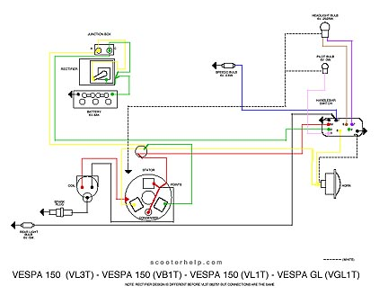 scooter help vespa 150 vb1t click image to a pdf file