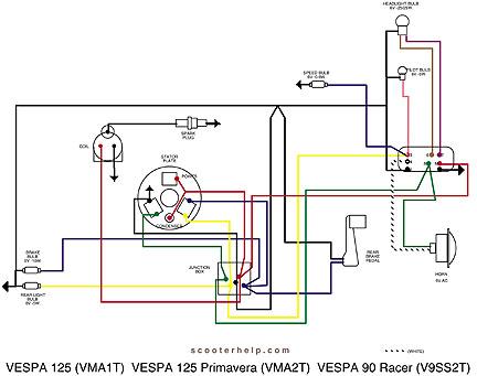 vespa 90 wiring diagram house wiring diagram symbols u2022 rh maxturner co
