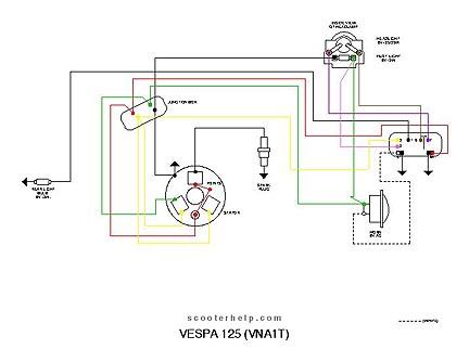 Scooter Help - Vespa 125 (VNA2T) on