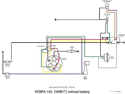scooter help vespa 125 vnb1t rh scooterhelp com Ciao Vespa Wiring-Diagram Vespa GT200 Ignition Wiring-Diagram