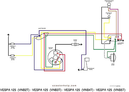 VNB2_VNB5.icon scooter help vespa 125 (vnb2t) vespa vnb wiring diagram at edmiracle.co