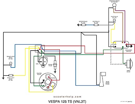 VNL3T.icon vespa ciao wiring diagram wiring diagram and schematics vespa vbb wiring diagram at reclaimingppi.co