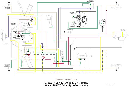 VNX1T.VLX1T.no.battery scooter help p150x (vlx1t) vespa wiring diagram at edmiracle.co