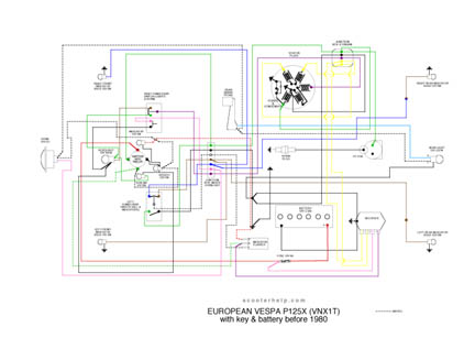 vespa p125x wiring diagram great engine wiring diagram schematic • scooter help p125x vnx1t rh scooterhelp com vespa px 200 wiring diagram vespa px disc wiring diagram