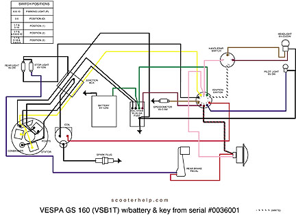 vespa gs wiring diagram example electrical wiring diagram u2022 rh cranejapan co Ciao Vespa Wiring-Diagram Vespa Scooter Wiring Diagram