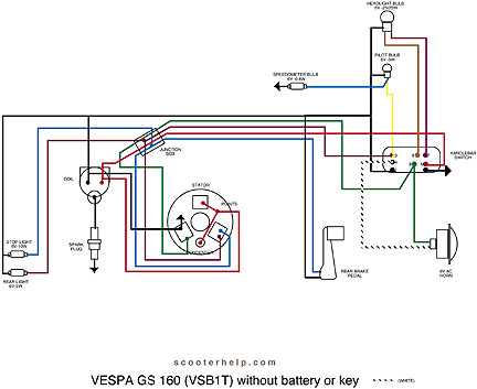 VSB1.nobatt.icon scooter help gs 160 series one (vsb1t) vespa px 150 wiring diagram at bakdesigns.co