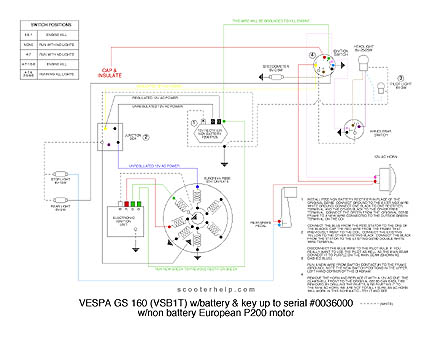 VSB1.w.euro.P200.no.batt scooter help gs160 w p200 motor vespa wiring diagram p200e at bayanpartner.co