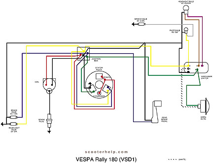 VSD1.icon scooter help rally 180 (vsd1t) vespa vbb wiring diagram at gsmportal.co