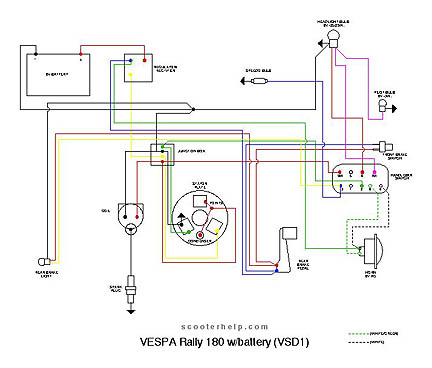 scooter help rally 180 (vsd1t) Wiring Color Coding electrical diagram vsdit