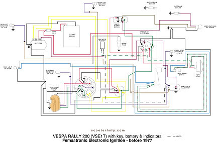 scooter help rally 200 vse1t electronic rh scooterhelp com Wiring Diagram for 860 GT Ducati Wiring Diagram for 860 GT Ducati