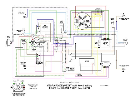 VSX1T.USA.before.icon scooter help p200e (vsx1t) vespa p200 wiring diagram at bakdesigns.co