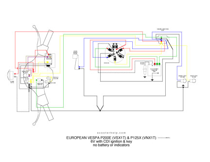 VSX1T_Euro_6V_CDI scooter help p200e (vsx1t) vespa p200 wiring diagram at bakdesigns.co