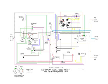 VSX1T_Euro_before scooter help p200e (vsx1t) vespa p200 wiring diagram at bakdesigns.co