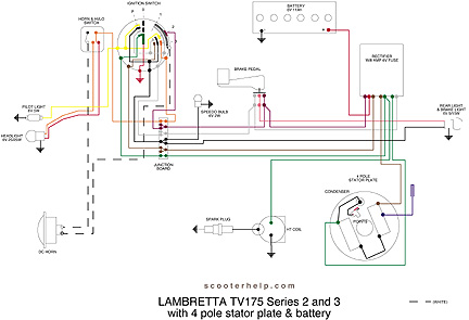 tv175.2.3.4pole.wbatt scooter help tv 175 series 3 lambretta series 2 wiring diagram at crackthecode.co