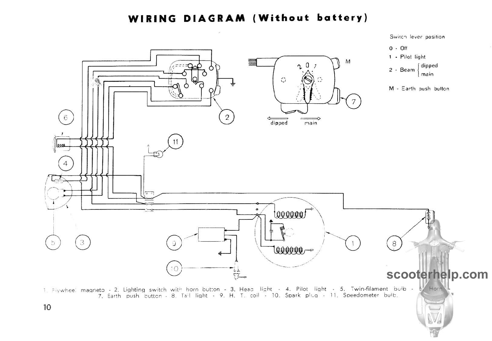 page10 lambretta 150 ld owner's manual lambretta wiring loom diagram at bakdesigns.co