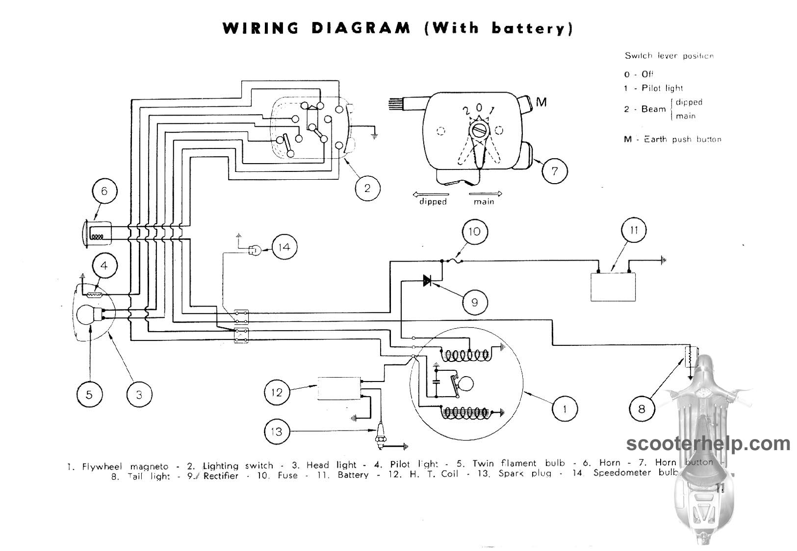 page11 lambretta 150 ld owner's manual lambretta series 2 wiring diagram at crackthecode.co