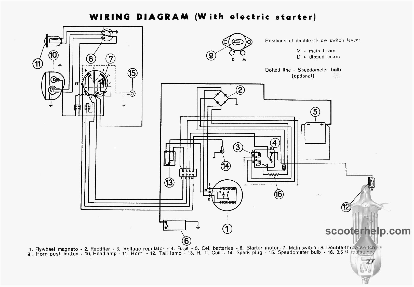 page27 lambretta 150 ld owner's manual lambretta series 2 wiring diagram at crackthecode.co