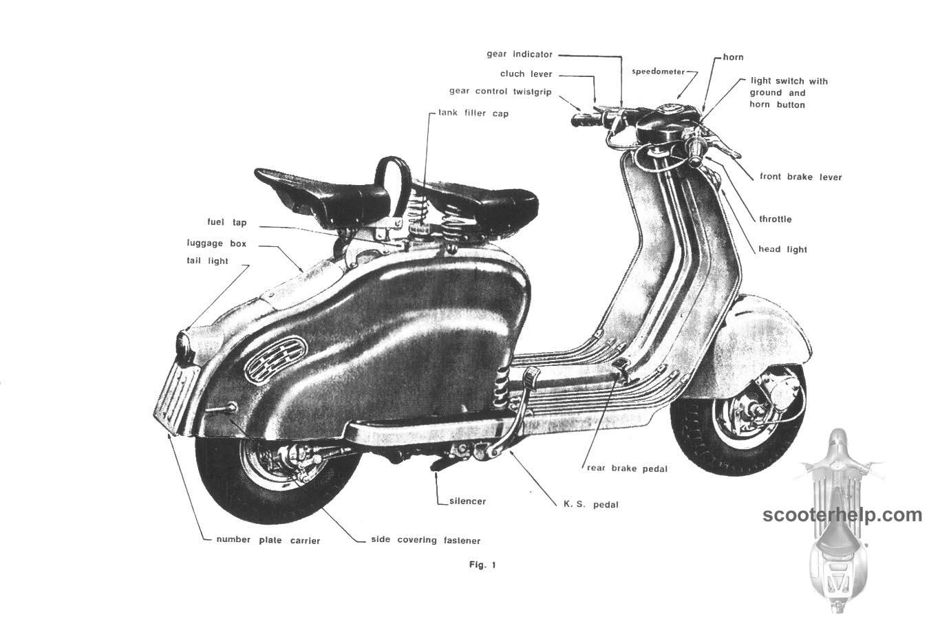 150 Ld Factory Repair Manual Lambretta Parts Wiring Diagram