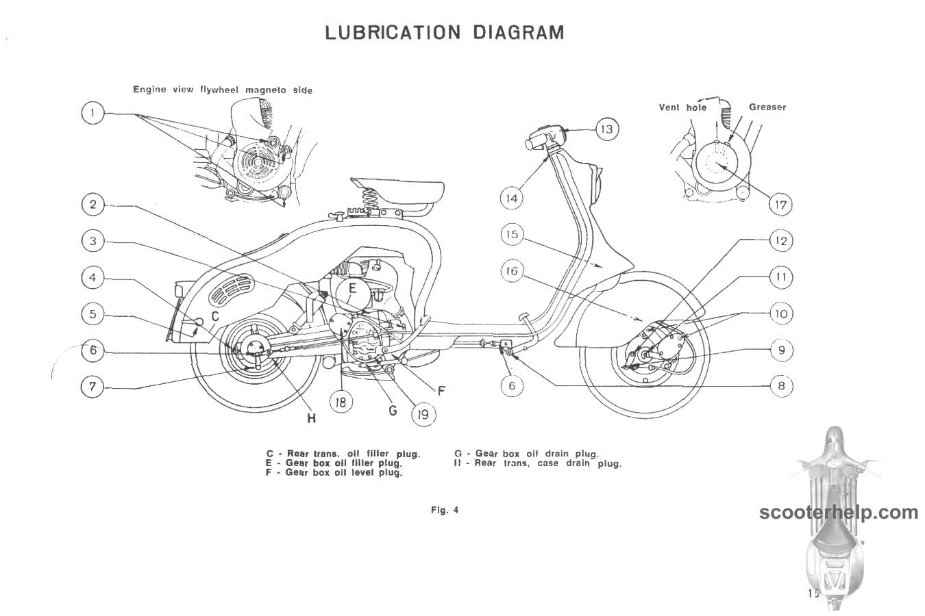 150 Ld Factory Repair Manual Lambretta Wiring Diagram Click Individual Pages For Images Or Here A 7mb Pdf File