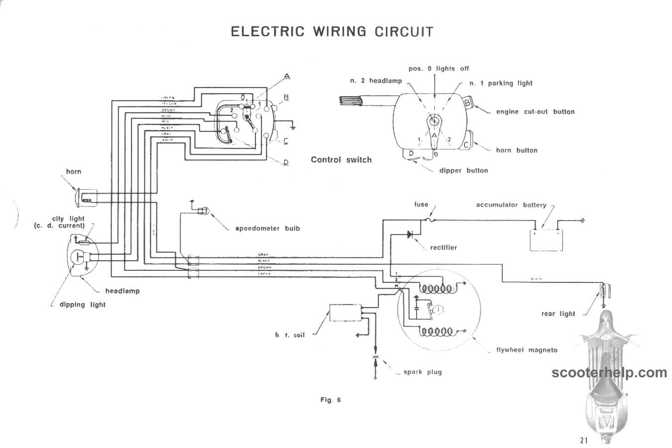 21 150 ld factory repair manual lambretta series 2 wiring diagram at crackthecode.co