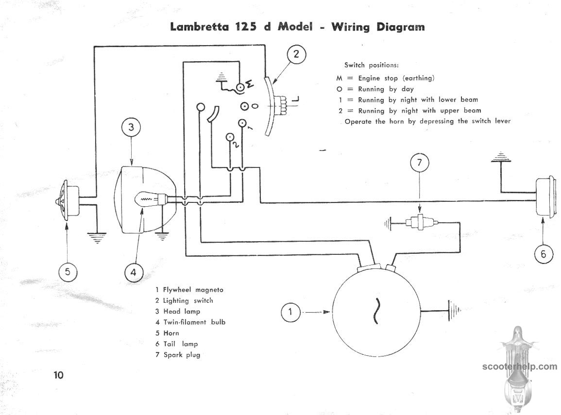 Magnificent lambretta wiring diagram image collection electrical lambretta cento wiring diagram somurich asfbconference2016 Images