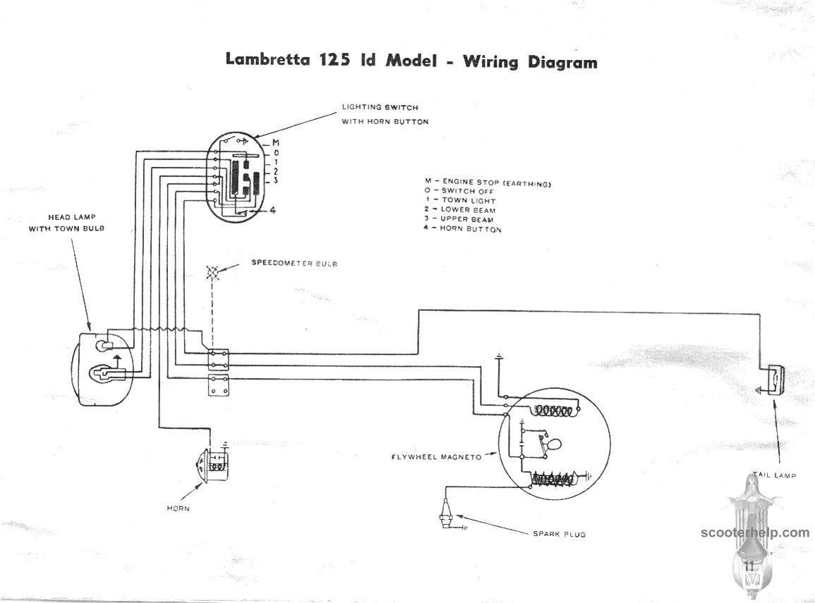 Lambretta D And Ld125 Owners Manual Scooter Wiring Diagram 100 If You Prefer A Pdf File Of All The Pages Click Here For 53mb Download