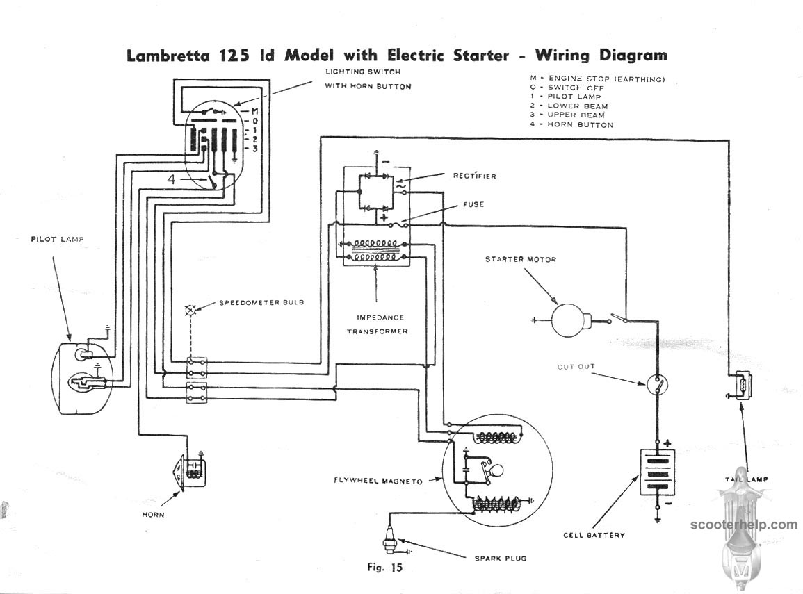 Lambretta D Wiring Diagram Diagrams Source Basic Electrical Click On The To See And Ld125 Owners Manual Residential