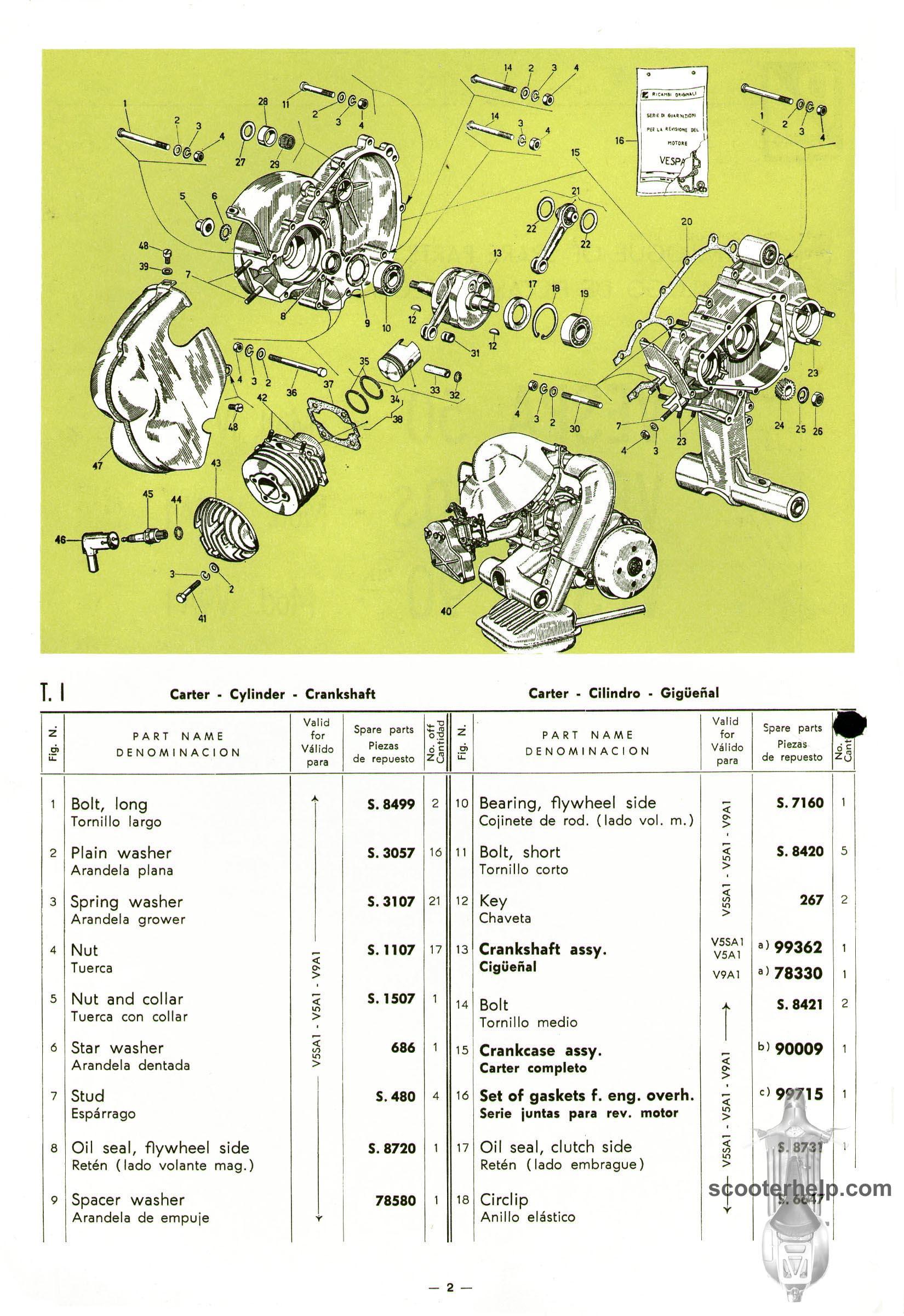 vespa v50 manual