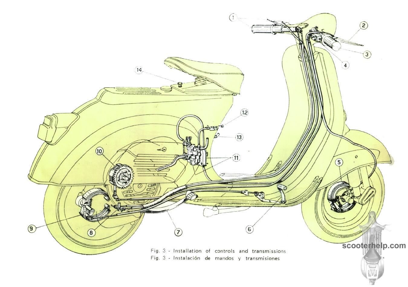 vespa scooter wiring diagram house wiring diagram symbols \u2022 geely scooter  wiring diagram lml scooter