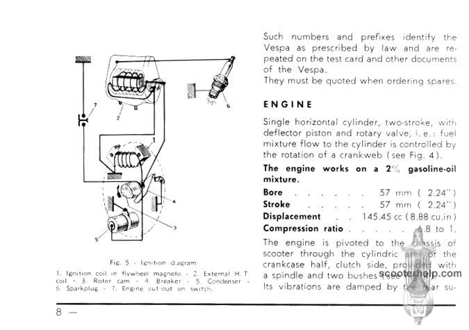 Vespa 150 Owner's Manual on vespa 150 wiring, vespa engine, scooter battery wire diagram, vespa stator diagram, vespa frame diagram, vespa dimensions, vespa seats, vespa parts diagram, vespa clock, vespa motor diagram, electric scooter diagram, vespa sprint wiring, vespa switch diagram, vespa v50 wiring, vespa accessories,