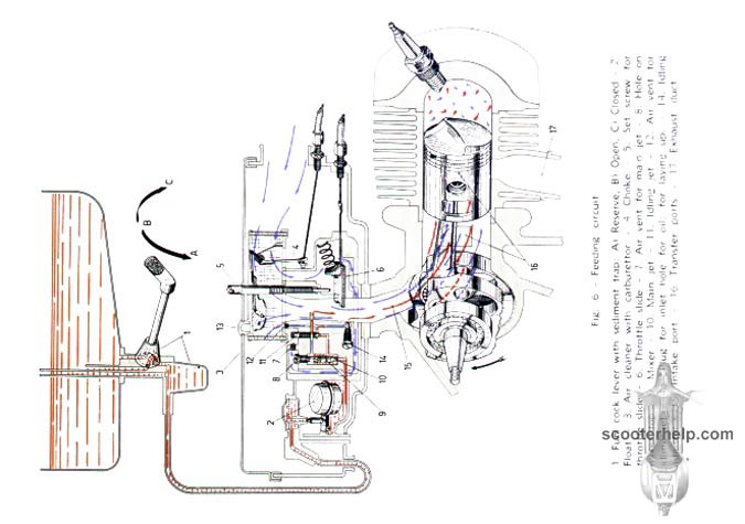 Vespa Sprint Wiring Diagram   Online Wiring Diagram on