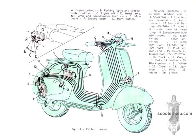Vespa 150 Owner's Manual on