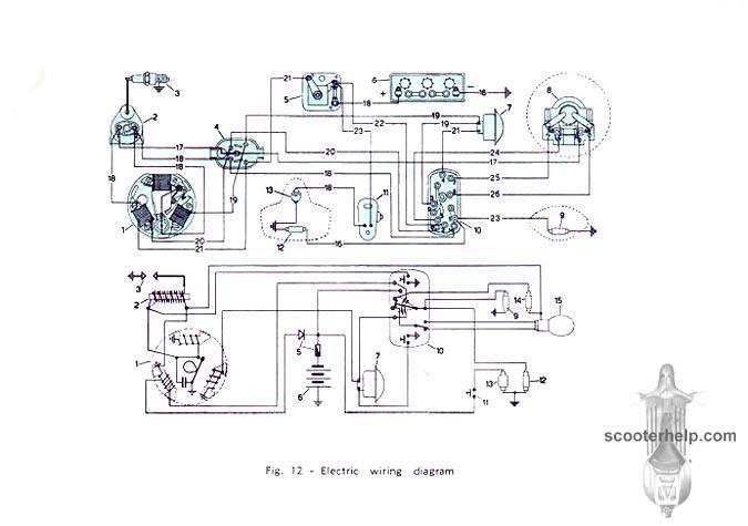 Vespa 150 Owner's Manual on vespa engine, vespa motor diagram, scooter battery wire diagram, vespa seats, electric scooter diagram, vespa clock, vespa accessories, vespa sprint wiring, vespa switch diagram, vespa frame diagram, vespa stator diagram, vespa 150 wiring, vespa parts diagram, vespa v50 wiring, vespa dimensions,
