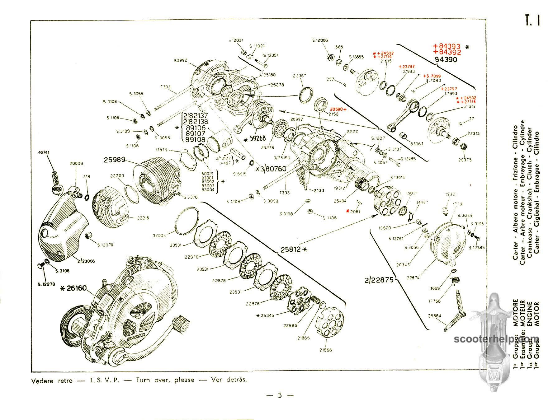 harley davidson service manual dyna glide models 1995 1996 official factory manual