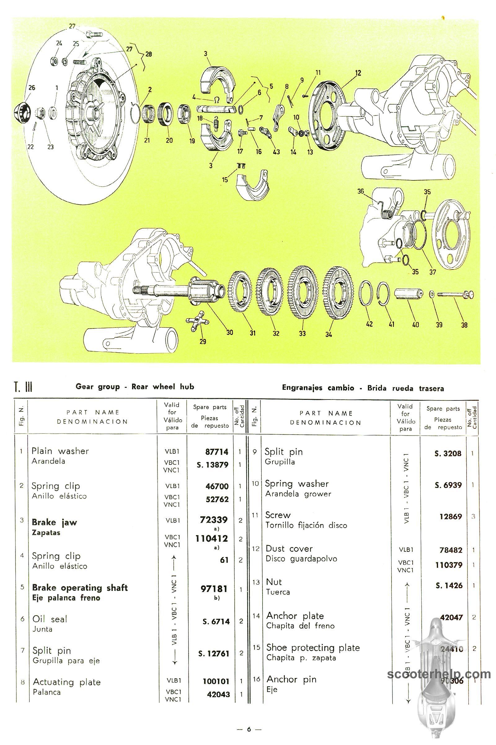 Vespa 150 super 150 sprint 125 super parts manual or click here for a 178mb pdf file asfbconference2016 Images
