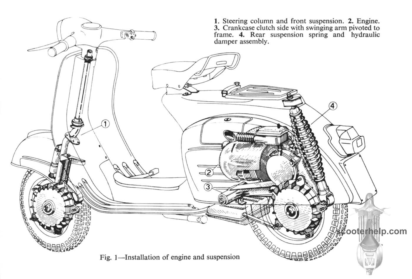 Vespa 150 Super Wiring Diagram